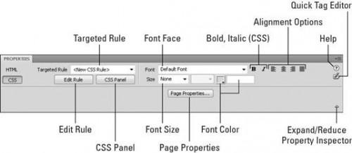 Dreamweaver CS4 Cheat Sheet