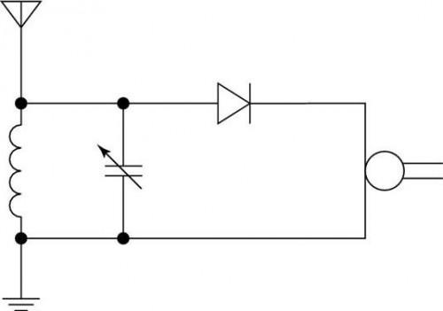 Elektronik Projekter: A Simple Crystal Radio Circuit