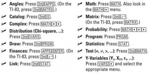 TI-83 Plus Graphing Calculator Cheat Sheet