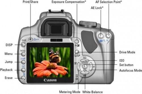 Canon Digital Rebel XTi / 400D Cheat Sheet