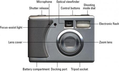 Digital Photography All-In-One Cheat Sheet